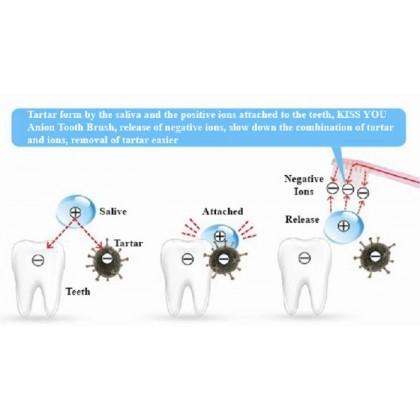 Ion Power Kiss You Regular Moutain Cut Toothbrush